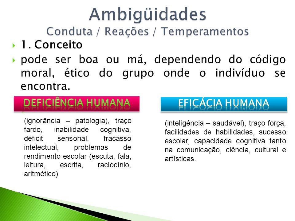Tema: Medos na Formação Profissional da Educação Contexto: Compreensão distúrbios de personalidade do professor na vida acadêmica I.