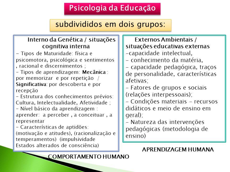 Interno da Genética / situações cognitiva interna - Tipos de Maturidade: física e psicomotora, psicológica e sentimentos, racional e discernimentos ;