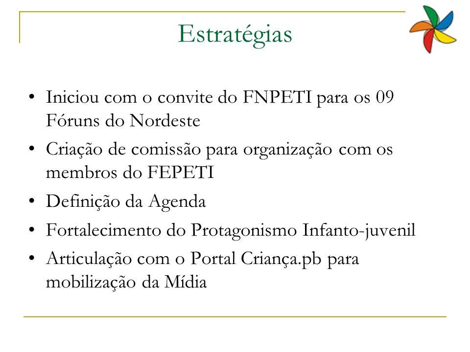Estratégias Iniciou com o convite do FNPETI para os 09 Fóruns do Nordeste Criação de comissão para organização com os membros do FEPETI Definição da Agenda Fortalecimento do Protagonismo Infanto-juvenil Articulação com o Portal Criança.pb para mobilização da Mídia