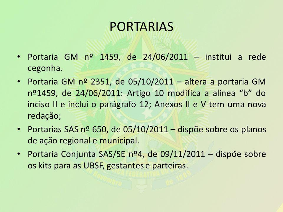 PORTARIAS Portaria GM nº 1459, de 24/06/2011 – institui a rede cegonha. Portaria GM nº 2351, de 05/10/2011 – altera a portaria GM nº1459, de 24/06/201