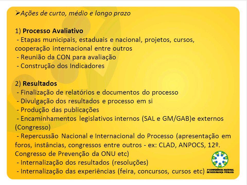 Ações de curto, médio e longo prazo 1) Processo Avaliativo - Etapas municipais, estaduais e nacional, projetos, cursos, cooperação internacional entre