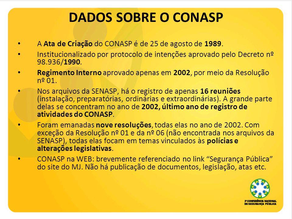 DADOS SOBRE O CONASP A Ata de Criação do CONASP é de 25 de agosto de 1989. Institucionalizado por protocolo de intenções aprovado pelo Decreto nº 98.9
