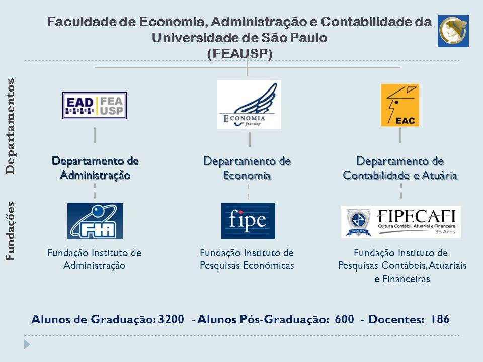 Faculdade de Economia, Administração e Contabilidade da Universidade de São Paulo (FEAUSP) Departamento de Economia Departamento de Contabilidade e Atuária Fundação Instituto de Administração Fundação Instituto de Pesquisas Econômicas Fundação Instituto de Pesquisas Contábeis, Atuariais e Financeiras Departamentos Fundações Departamento de Administração Alunos de Graduação: 3200 - Alunos Pós-Graduação: 600 - Docentes: 186