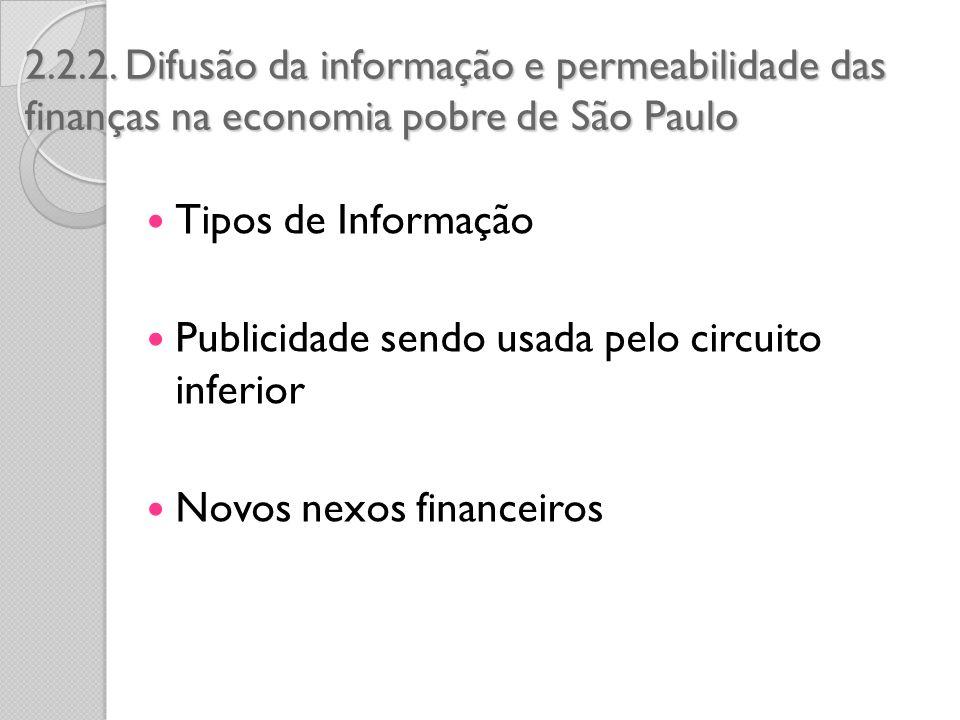 2.2.2. Difusão da informação e permeabilidade das finanças na economia pobre de São Paulo Tipos de Informação Publicidade sendo usada pelo circuito in