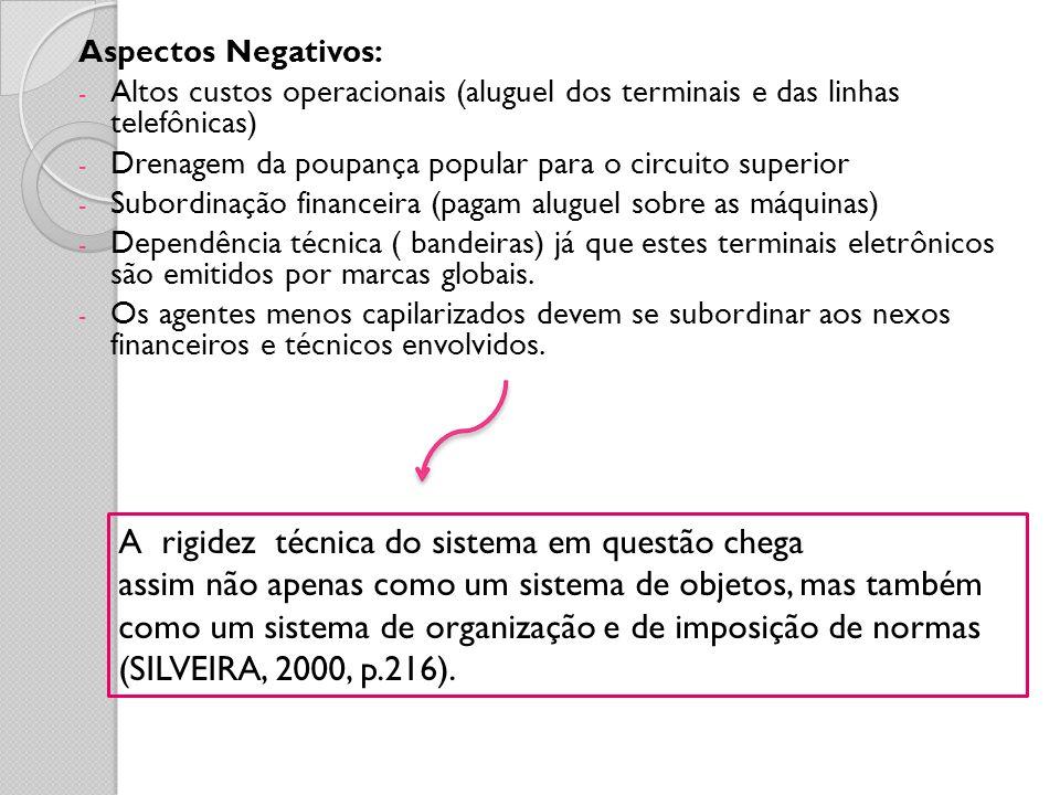 Aspectos Negativos: - Altos custos operacionais (aluguel dos terminais e das linhas telefônicas) - Drenagem da poupança popular para o circuito superi