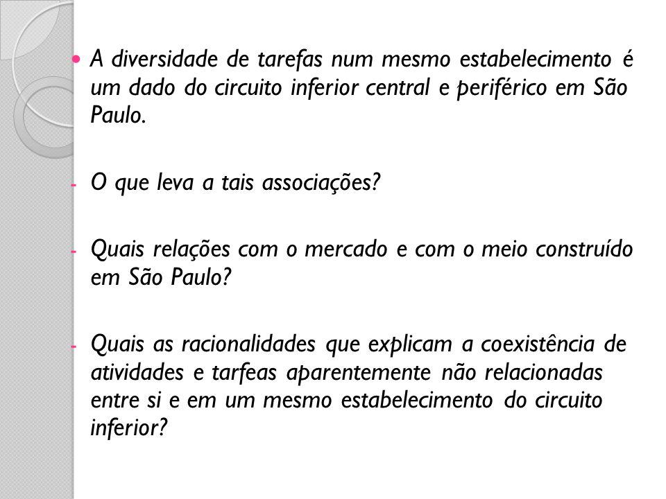 A diversidade de tarefas num mesmo estabelecimento é um dado do circuito inferior central e periférico em São Paulo. - O que leva a tais associações?