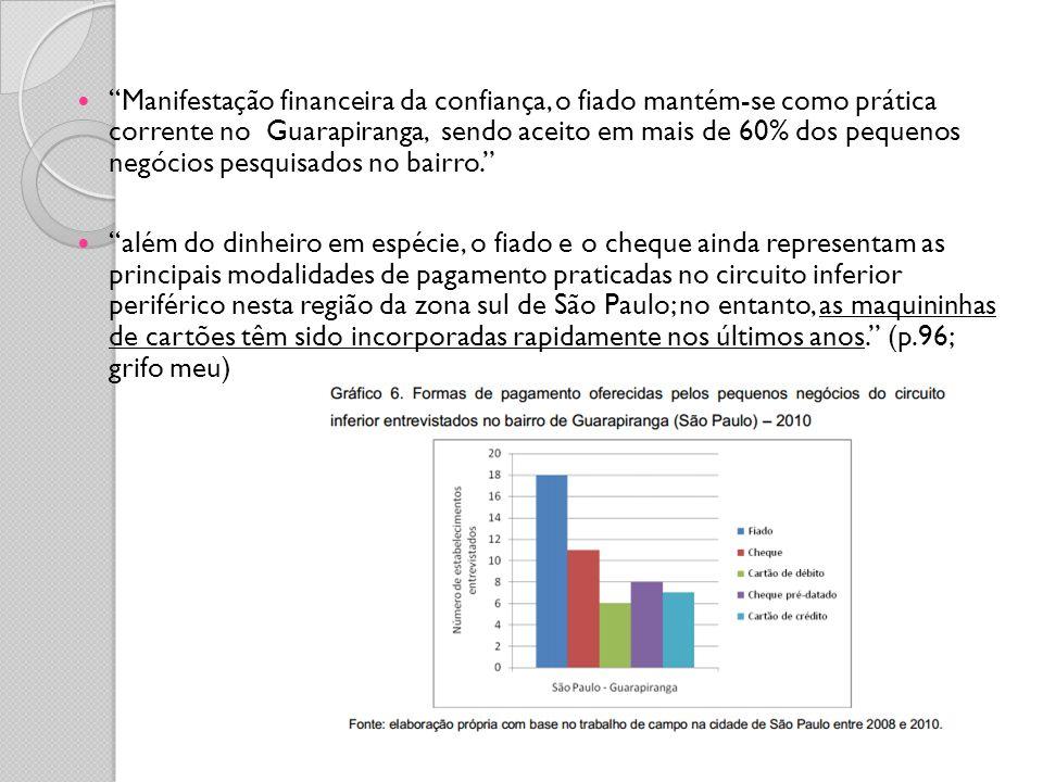 Manifestação financeira da confiança, o fiado mantém-se como prática corrente no Guarapiranga, sendo aceito em mais de 60% dos pequenos negócios pesqu
