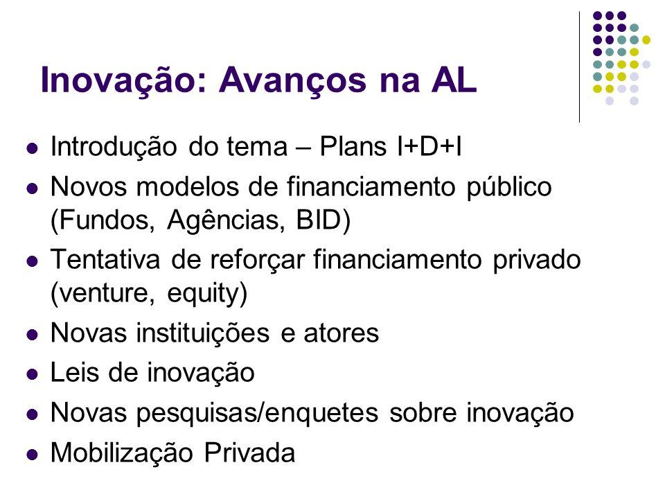 Inovação: Avanços na AL Introdução do tema – Plans I+D+I Novos modelos de financiamento público (Fundos, Agências, BID) Tentativa de reforçar financia