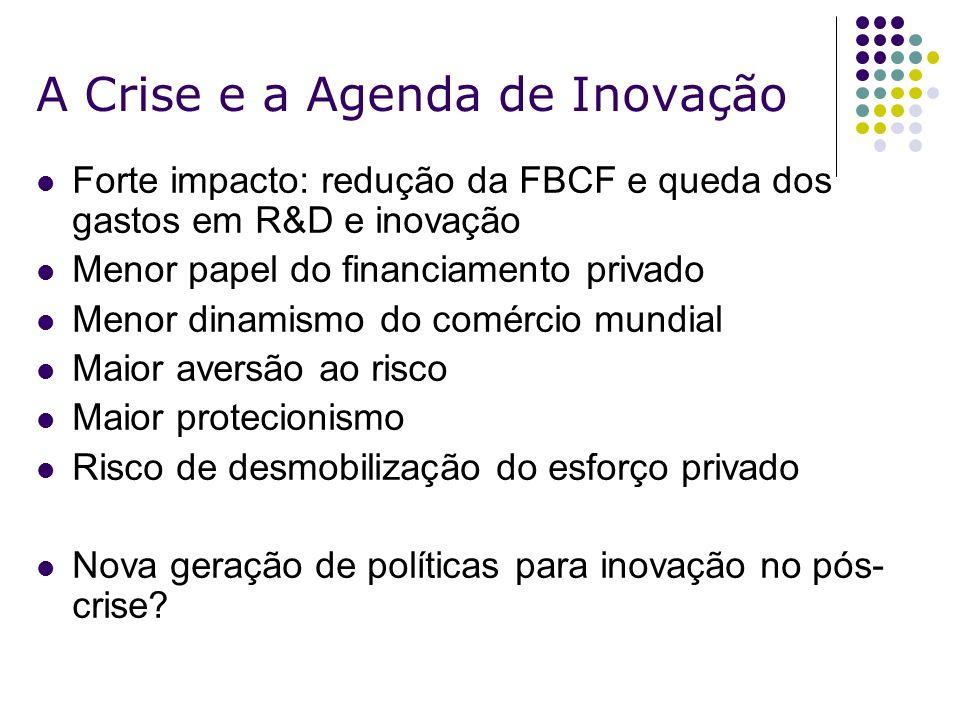 A Crise e a Agenda de Inovação Forte impacto: redução da FBCF e queda dos gastos em R&D e inovação Menor papel do financiamento privado Menor dinamism