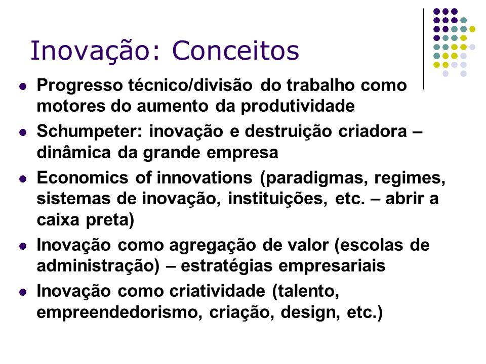 Inovação: Políticas Industrializações atrasadas: proteção, cópia, atração de mão-de-obra técnica Pós-guerra – ciência como a última fronteira (NSF, CNRS, CNPq, CONACYTs) Pós-guerra – subdesenvolvidos: industrialização e mudança estrutural (Ásia e AL) Sistemas Nacionais de Inovação: visão sistêmica – interação, cooperação Globalização: apoio direto e indireto às empresas, IDE, incentivos à concorrência, financiamento privado (venture, equity, etc)