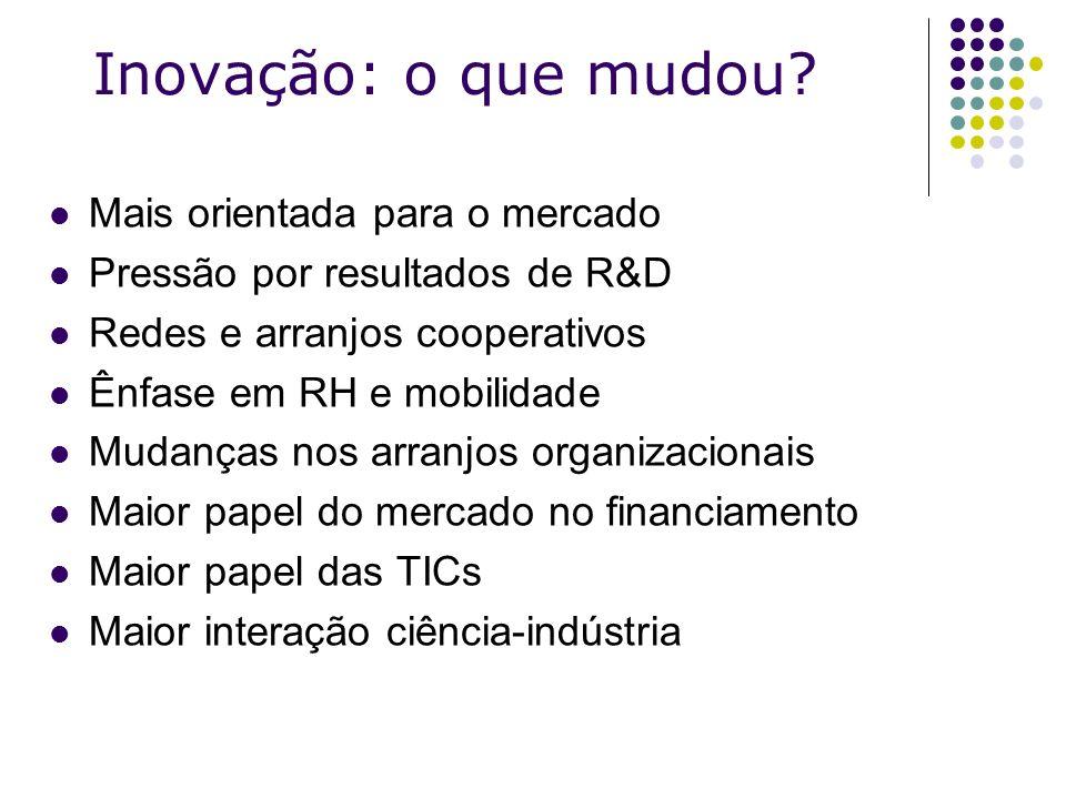 Inovação: o que mudou? Mais orientada para o mercado Pressão por resultados de R&D Redes e arranjos cooperativos Ênfase em RH e mobilidade Mudanças no