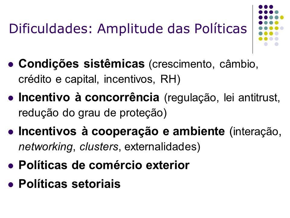Dificuldades: Amplitude das Políticas Condições sistêmicas (crescimento, câmbio, crédito e capital, incentivos, RH) Incentivo à concorrência (regulaçã