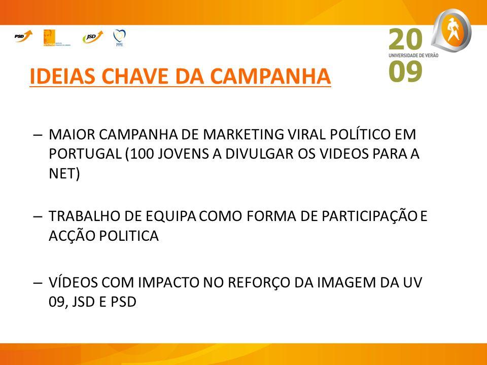 IDEIAS CHAVE DA CAMPANHA – MAIOR CAMPANHA DE MARKETING VIRAL POLÍTICO EM PORTUGAL (100 JOVENS A DIVULGAR OS VIDEOS PARA A NET) – TRABALHO DE EQUIPA CO