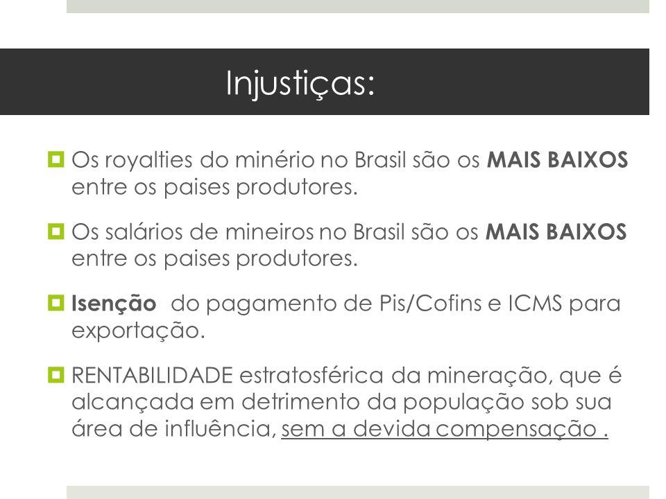 Injustiças: Os royalties do minério no Brasil são os MAIS BAIXOS entre os paises produtores. Os salários de mineiros no Brasil são os MAIS BAIXOS entr