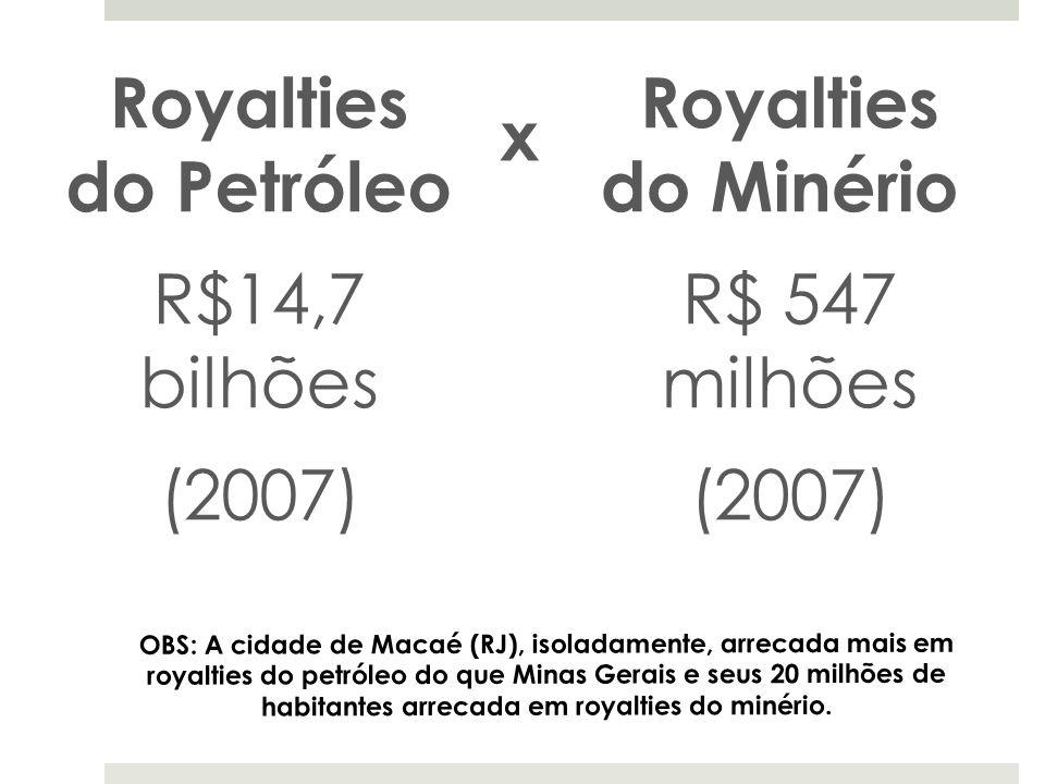 Royalties do Petróleo R$14,7 bilhões (2007) Royalties do Minério R$ 547 milhões (2007) x OBS: A cidade de Macaé (RJ), isoladamente, arrecada mais em r