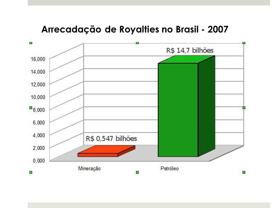 Arrecadação de Royalties no Brasil - 2007
