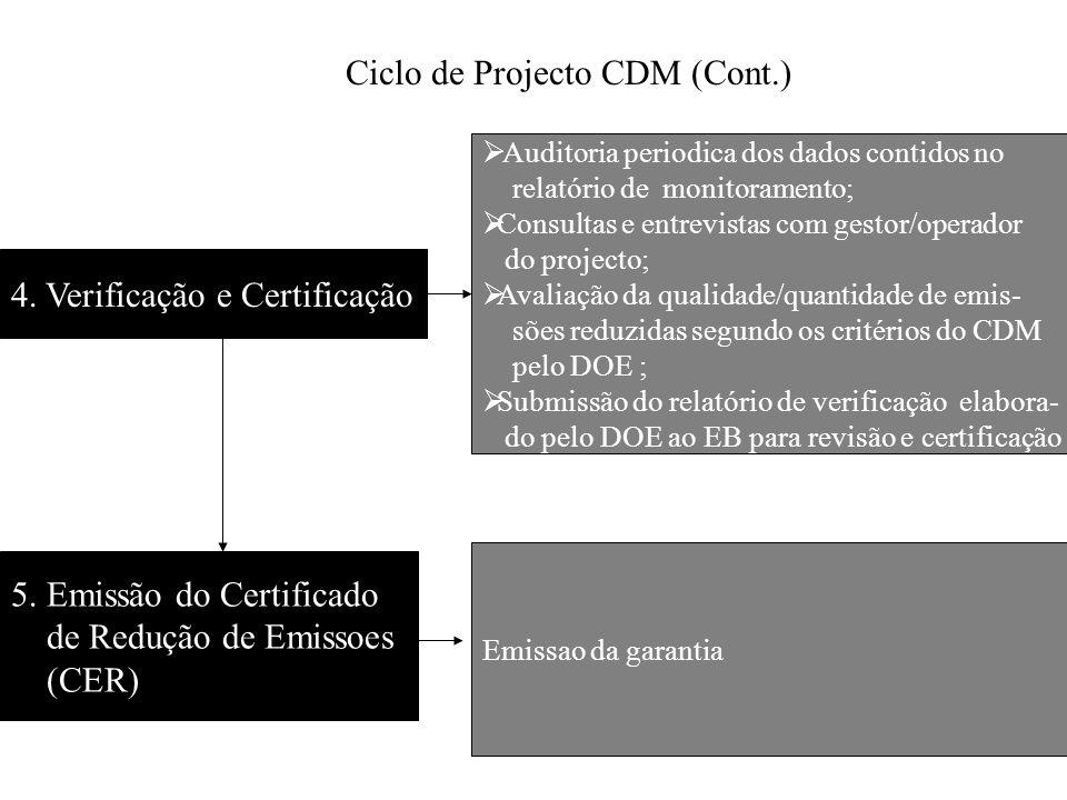 5. Emissão do Certificado de Redução de Emissoes (CER) 4. Verificação e Certificação Ciclo de Projecto CDM (Cont.) Auditoria periodica dos dados conti