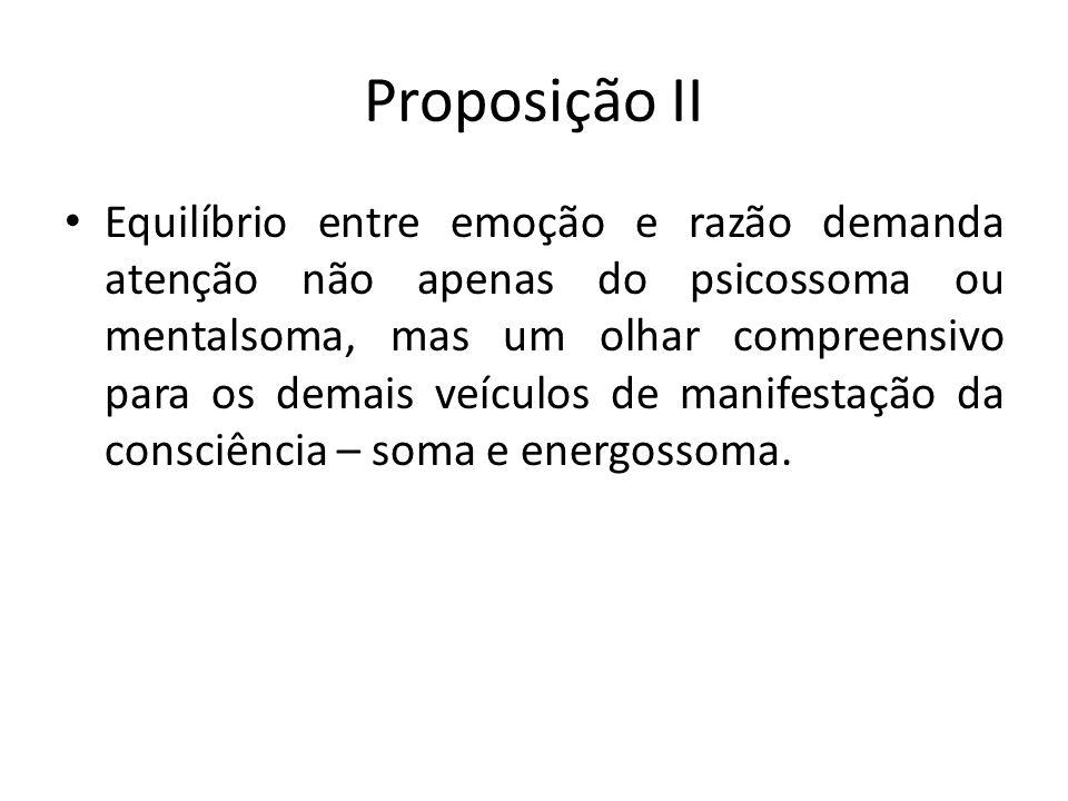 Proposição II Equilíbrio entre emoção e razão demanda atenção não apenas do psicossoma ou mentalsoma, mas um olhar compreensivo para os demais veículo