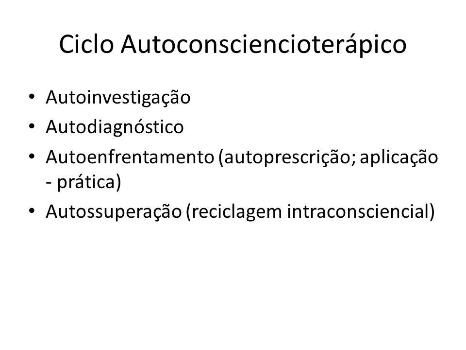 Ciclo Autoconsciencioterápico Autoinvestigação Autodiagnóstico Autoenfrentamento (autoprescrição; aplicação - prática) Autossuperação (reciclagem intr