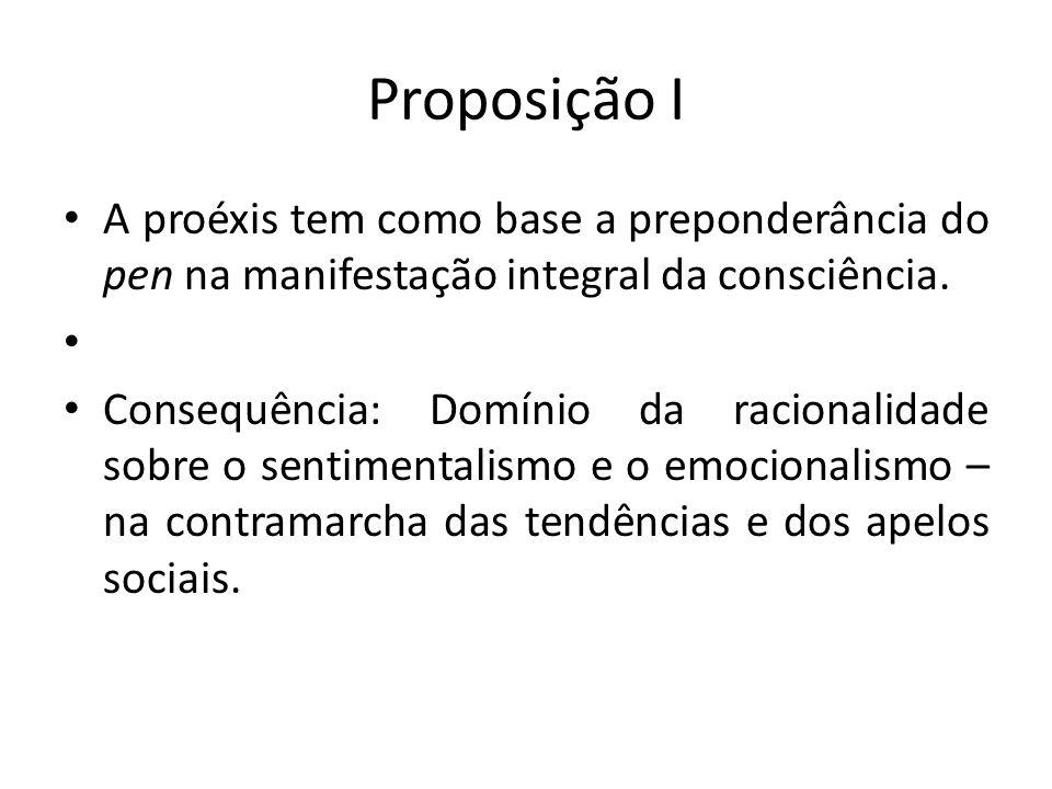 Proposição I A proéxis tem como base a preponderância do pen na manifestação integral da consciência. Consequência: Domínio da racionalidade sobre o s