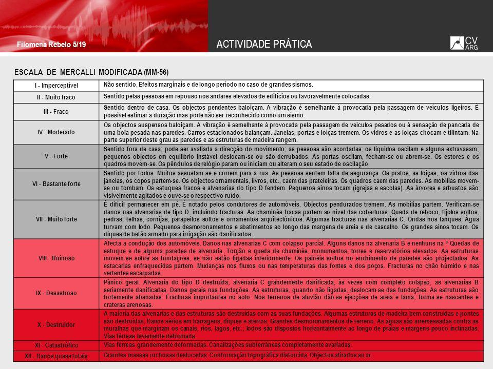 ACTIVIDADE PRÁTICA Filomena Rebelo 5/19 MATERIAL Escala de Mercalli Modificada (MM-56) Mapa da ilha de S.
