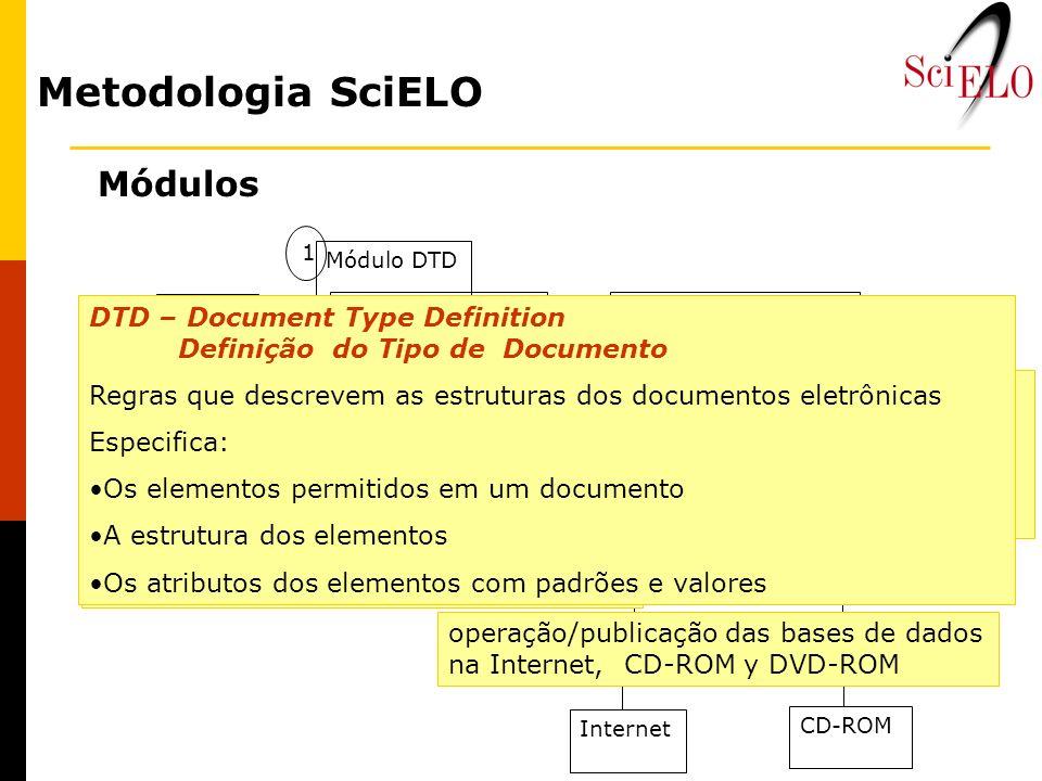 Módulo DTD Módulo Conversor Base de Dados 1 Módulo Marcação Textos 2 3 Módulo Estatístico Internet CD-ROM 5 Módulo Interface 4 Módulos Metodologia Sci