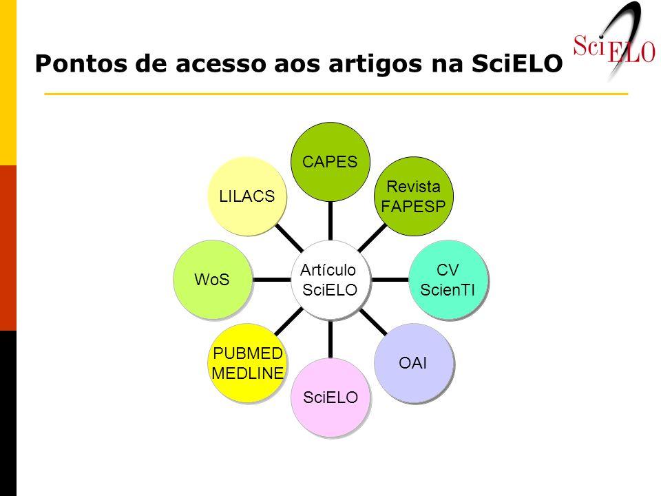 Artículo SciELO CAPES Revista FAPESP CV ScienTI OAISciELO PUBMED MEDLINE WoSLILACS Pontos de acesso aos artigos na SciELO