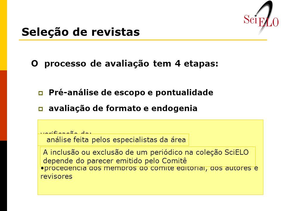 Pré-análise de escopo e pontualidade avaliação de formato e endogenia avaliação de conteúdo análise e parecer do Comitê Seleção de revistas O processo