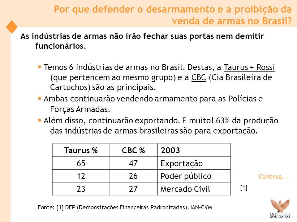 As indústrias de armas não irão fechar suas portas nem demitir funcionários. Temos 6 indústrias de armas no Brasil. Destas, a Taurus + Rossi (que pert