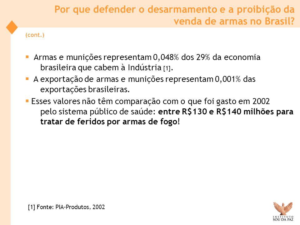 (cont.) Armas e munições representam 0,048% dos 29% da economia brasileira que cabem à Indústria [1]. A exportação de armas e munições representam 0,0