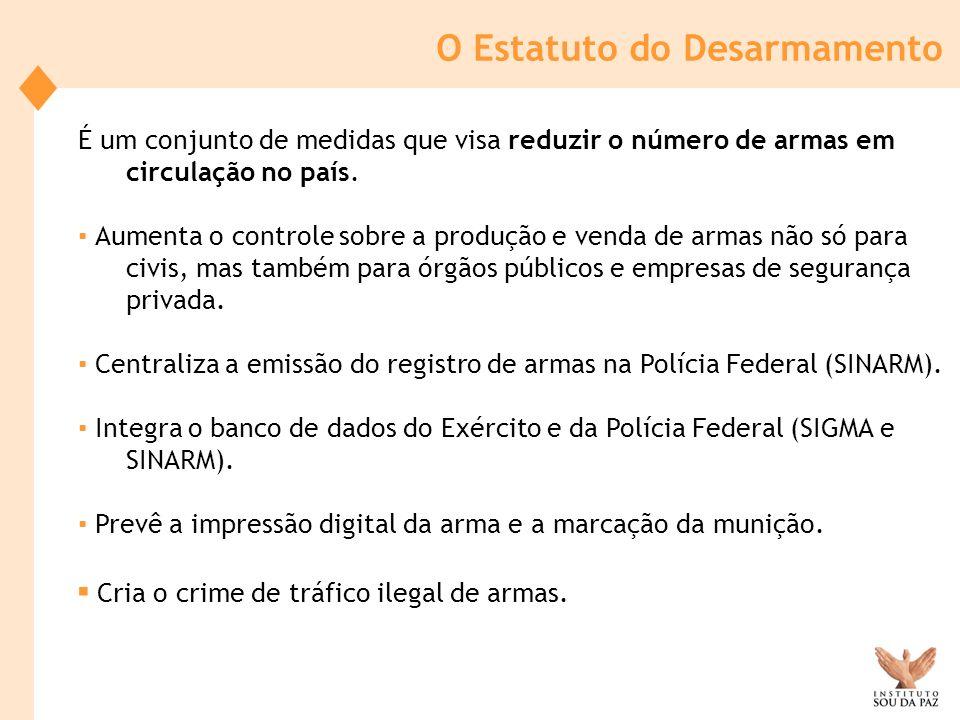 No dia 23 de outubro os brasileiros responderão nas urnas à seguinte pergunta: O comércio de armas de fogo e munições deve ser proibido no Brasil.