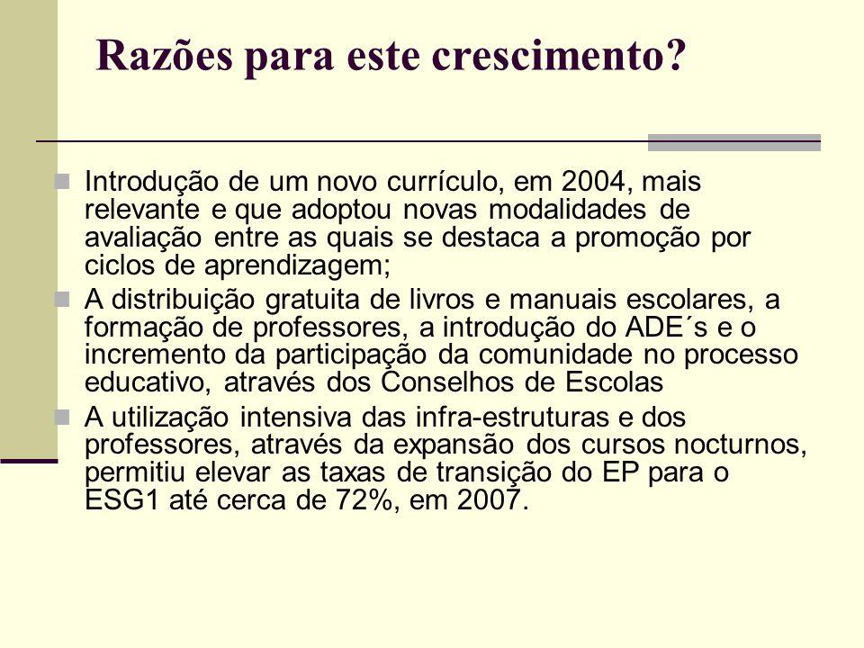 Razões para este crescimento? Introdução de um novo currículo, em 2004, mais relevante e que adoptou novas modalidades de avaliação entre as quais se