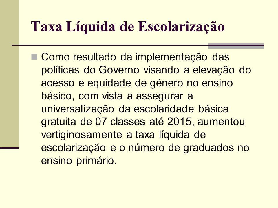Taxa Líquida de Escolarização Como resultado da implementação das políticas do Governo visando a elevação do acesso e equidade de género no ensino bás