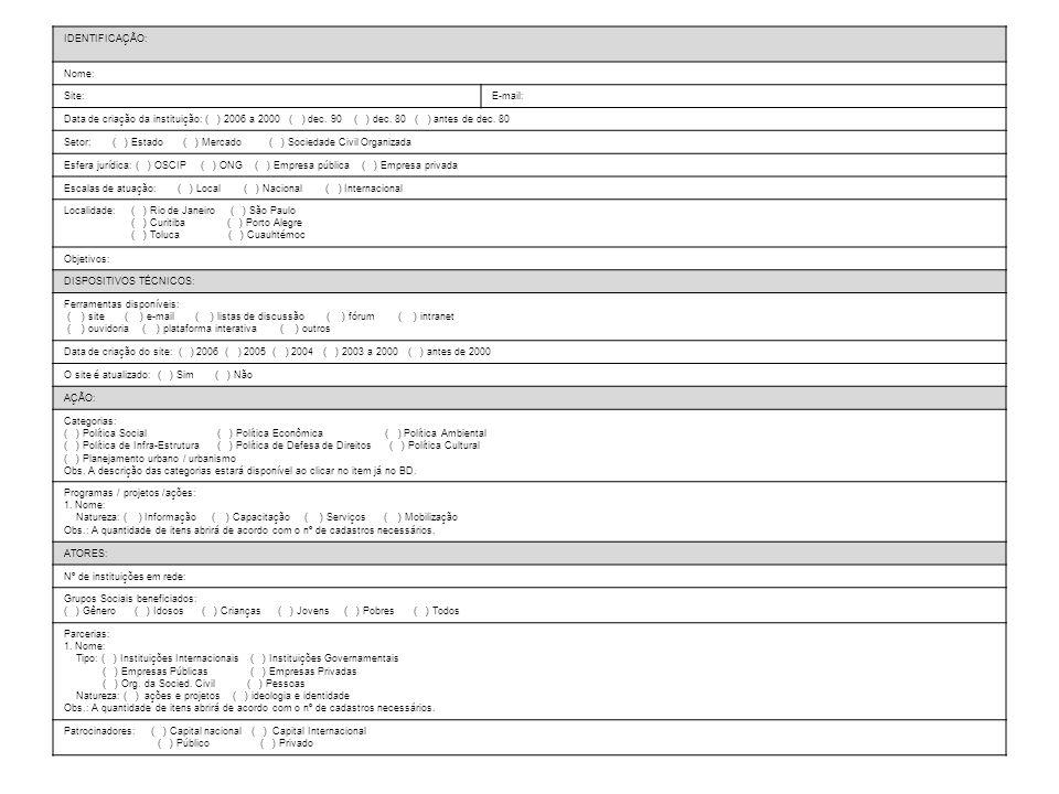IDENTIFICAÇÃO: Nome: Site:E-mail: Data de criação da instituição: ( ) 2006 a 2000 ( ) dec.