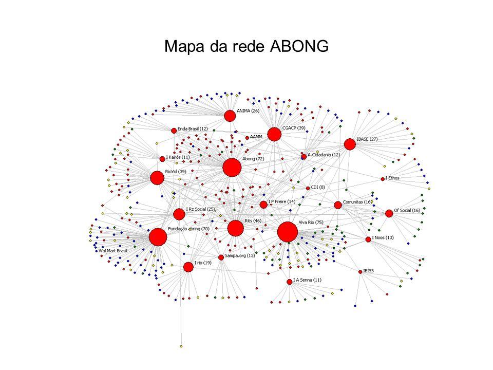 Mapa da rede ABONG