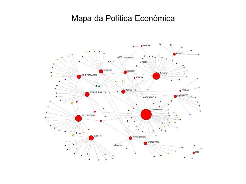 Mapa da Política Econômica