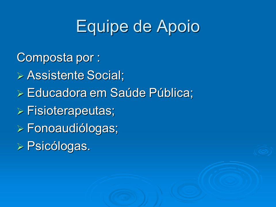 Equipe de Apoio Composta por : Assistente Social; Assistente Social; Educadora em Saúde Pública; Educadora em Saúde Pública; Fisioterapeutas; Fisioter