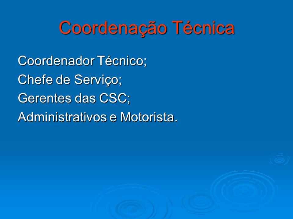 Coordenação Técnica Coordenador Técnico; Chefe de Serviço; Gerentes das CSC; Administrativos e Motorista.