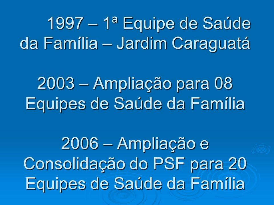 1997 – 1ª Equipe de Saúde da Família – Jardim Caraguatá 2003 – Ampliação para 08 Equipes de Saúde da Família 2006 – Ampliação e Consolidação do PSF pa