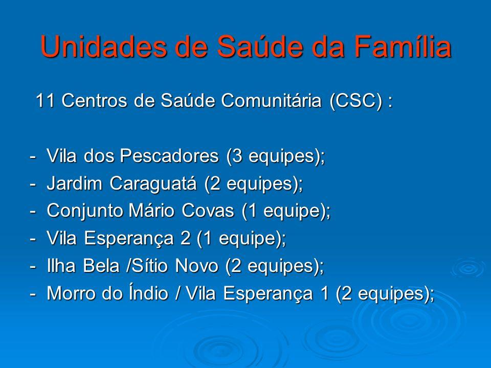 Unidades de Saúde da Família 11 Centros de Saúde Comunitária (CSC) : 11 Centros de Saúde Comunitária (CSC) : - Vila dos Pescadores (3 equipes); - Jard