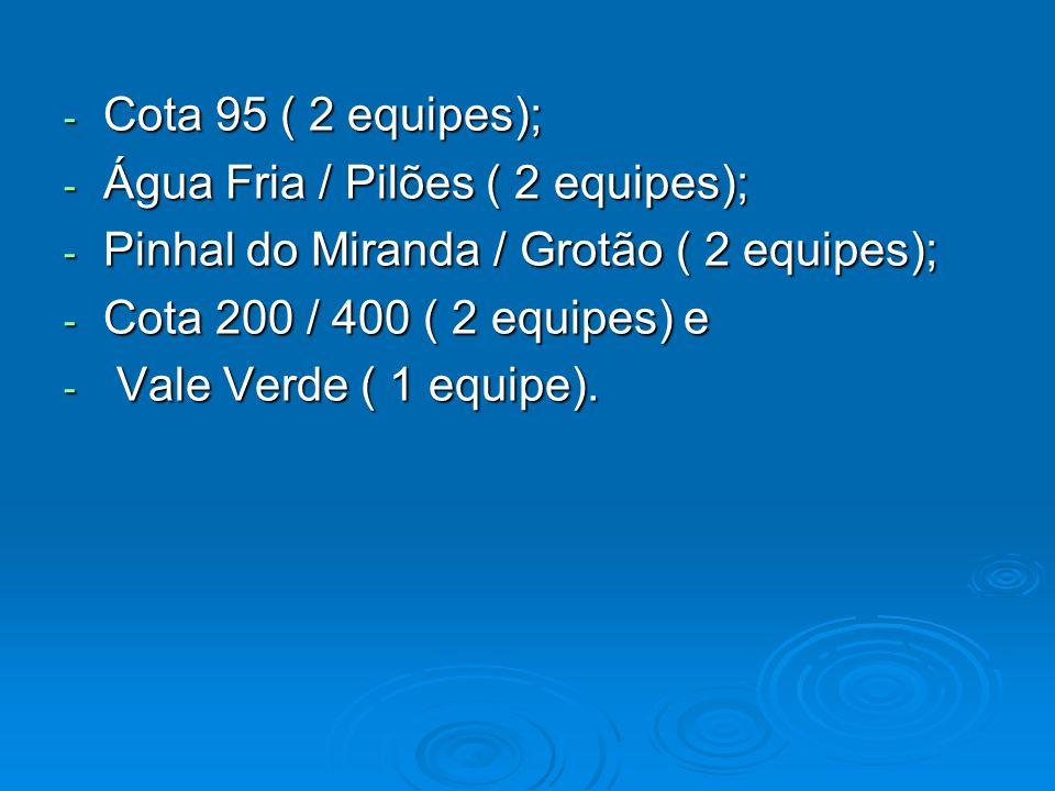 - Cota 95 ( 2 equipes); - Água Fria / Pilões ( 2 equipes); - Pinhal do Miranda / Grotão ( 2 equipes); - Cota 200 / 400 ( 2 equipes) e - Vale Verde ( 1