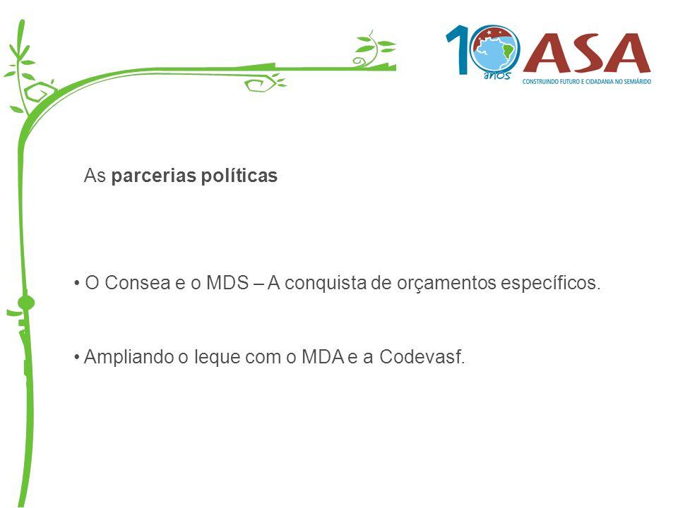 As parcerias políticas O Consea e o MDS – A conquista de orçamentos específicos. Ampliando o leque com o MDA e a Codevasf.