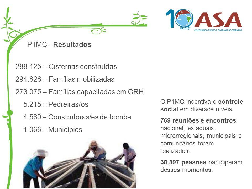288.125 – Cisternas construídas 294.828 – Famílias mobilizadas 273.075 – Famílias capacitadas em GRH 5.215 – Pedreiras/os 4.560 – Construtoras/es de b