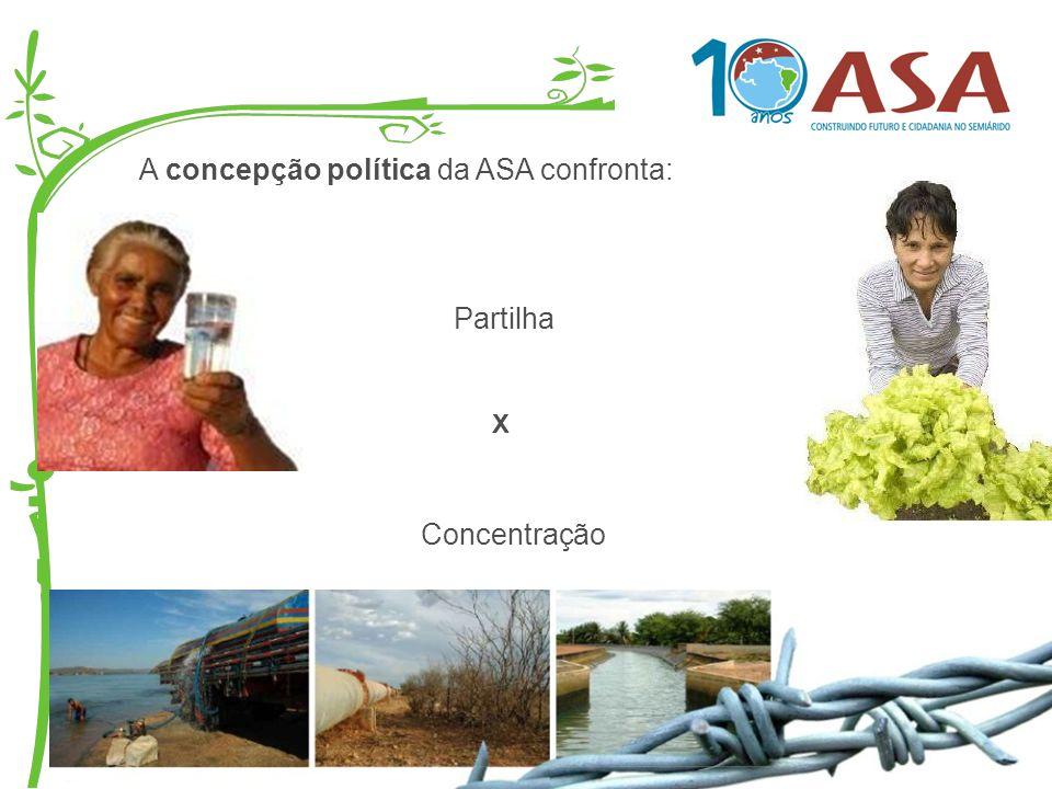 A concepção política da ASA confronta: Partilha X Concentração