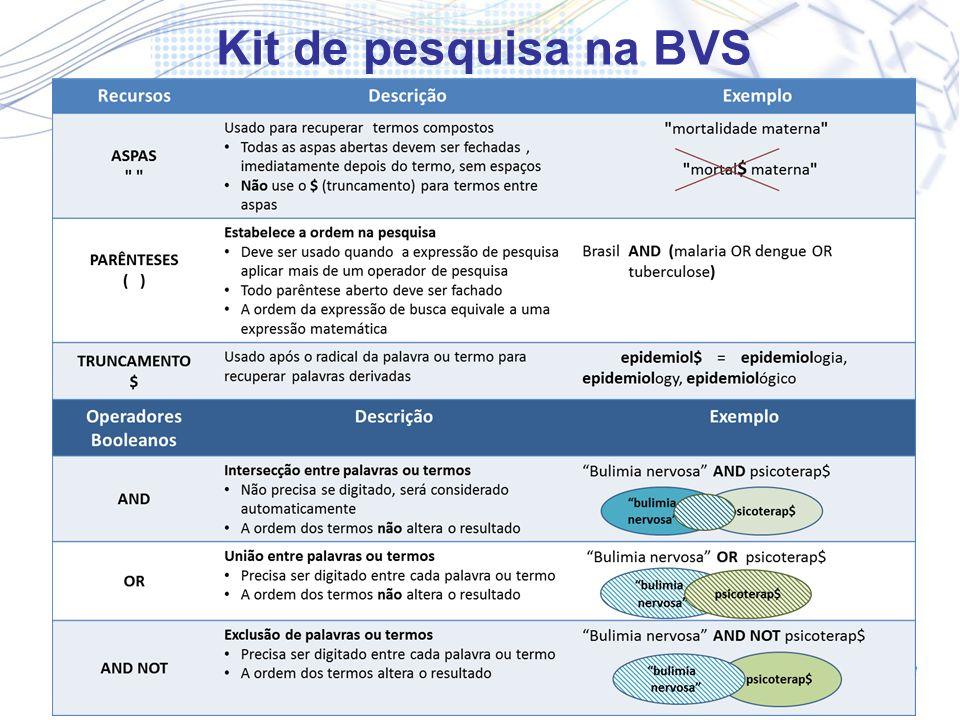 Kit de pesquisa na BVS