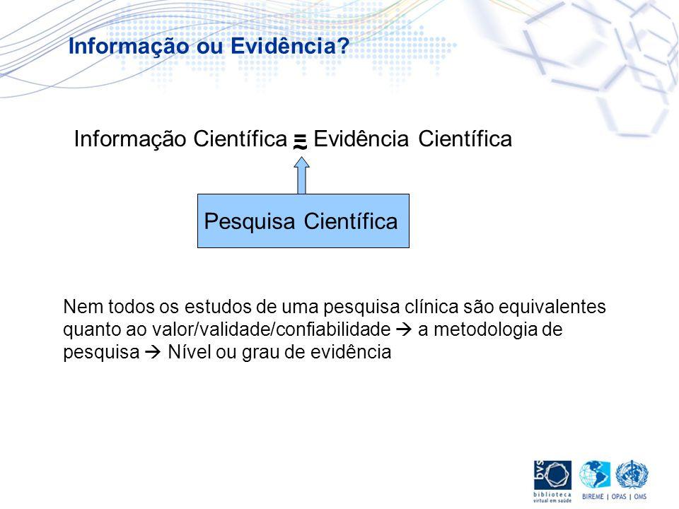 Informação Científica = Evidência Científica Informação ou Evidência? Pesquisa Científica ~ Nem todos os estudos de uma pesquisa clínica são equivalen