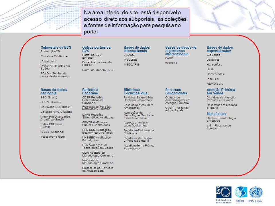 Na área inferior do site está disponível o acesso direto aos subportais, as coleções e fontes de informação para pesquisa no portal