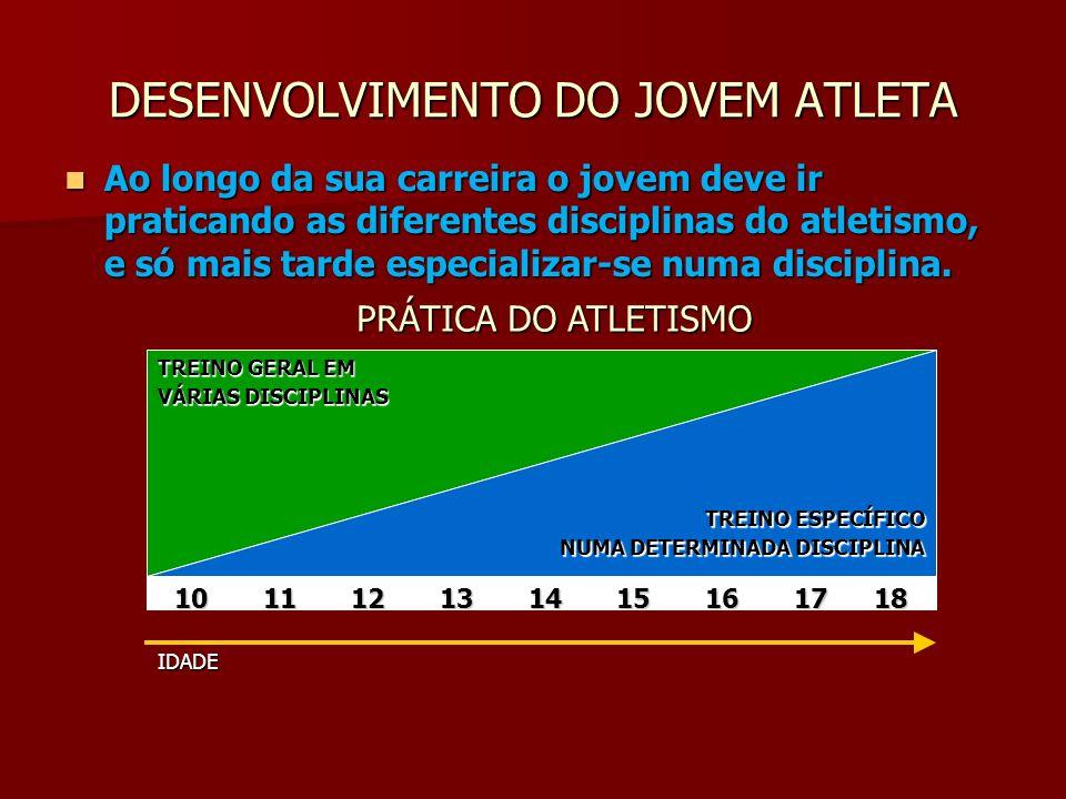 TREINO ESPECÍFICO NUMA DETERMINADA DISCIPLINA TREINO GERAL EM VÁRIAS DISCIPLINAS 10 11 12 13 14 15 16 17 18 IDADE PRÁTICA DO ATLETISMO DESENVOLVIMENTO