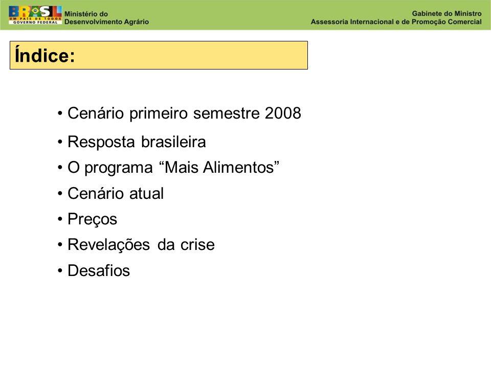 Desenvolvimento Agrário Ministério do Desenvolvimento Agrário Cenário primeiro semestre 2008 Resposta brasileira O programa Mais Alimentos Cenário atual Preços Revelações da crise Desafios Índice: