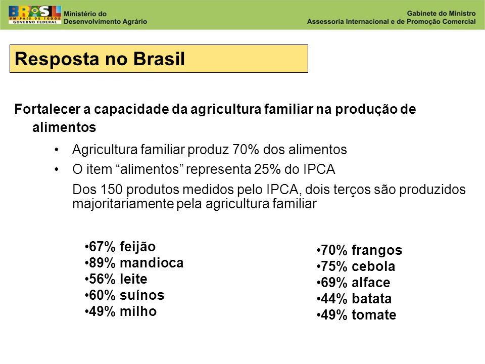 Desenvolvimento Agrário Ministério do Desenvolvimento Agrário Muito Obrigado Laudemir Müller Assessor Especial do Ministro laudemir.muller@mda.gov.br